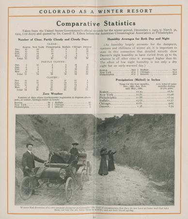 "CB&Q Brochure ""Colorado as a Winter Resort"" (1905)"